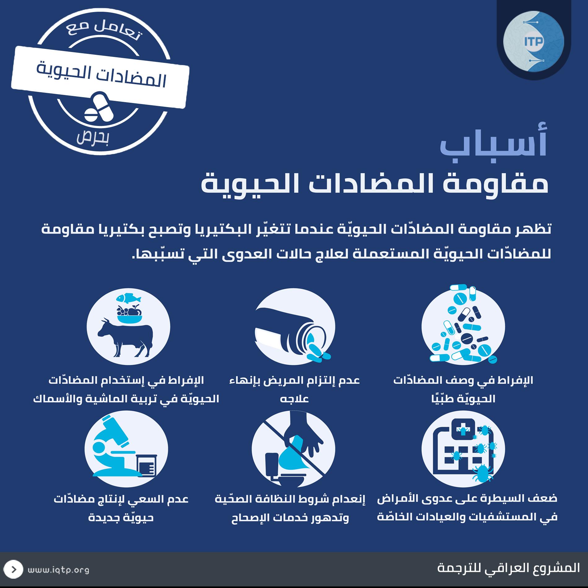 الأسبوع العالمي للتوعية حول المضادّات الحيويّة