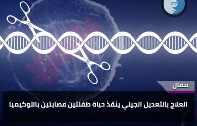 Instant Articles - Gene Editing