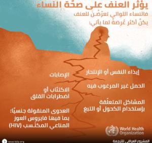 مجموعة إنفوغرافات عن العنف ضد المرأة