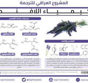 انفوغراف – كيمياء اللافندر